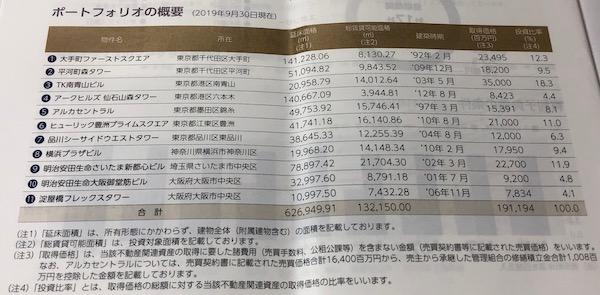 8958グローバル・ワン不動産投資法人保有物件11