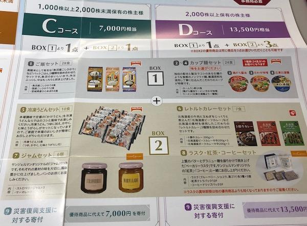 日本たばこ産業株主優待CコースDコース