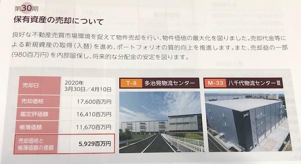 8967日本ロジスティクスファンド投資法人物件売却益