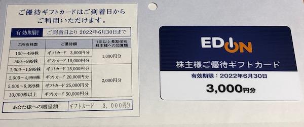2730エディオン2021年3月権利確定分株主優待券
